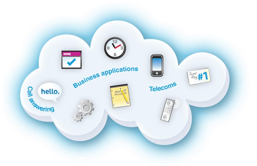 La nube y las Redes Sociales